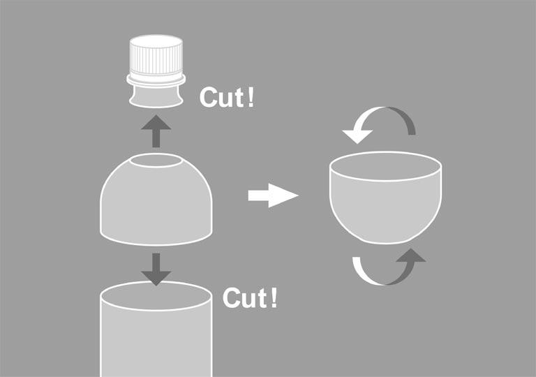 ペットボトルの加工方法