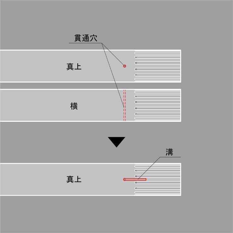 貫通穴の図面