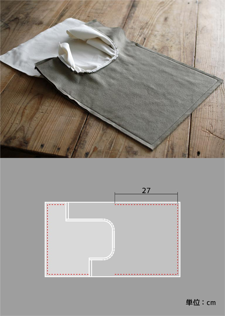 表地と裏地を袋状に縫う位置とそのイラスト