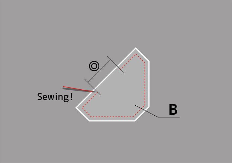 パーツの周りを縫う