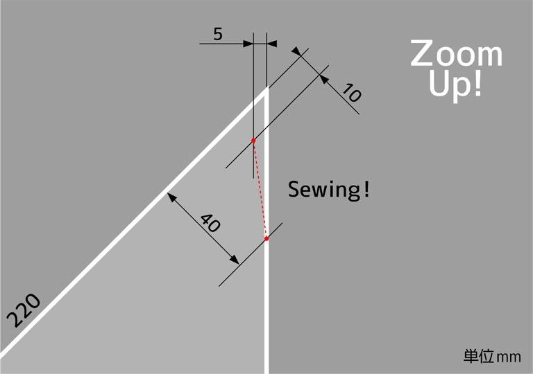 角部分を縫う時の場所を記載した拡大イラスト